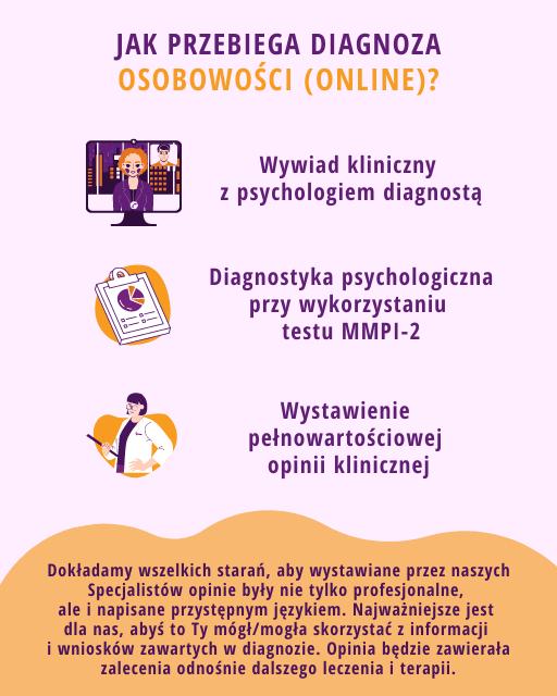 Diagnoza osobowości online